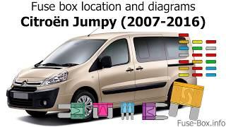 Fuse box location and diagrams: Citroen Jumpy (2007-2016) - YouTube | Citroen Synergie Fuse Box Location |  | YouTube