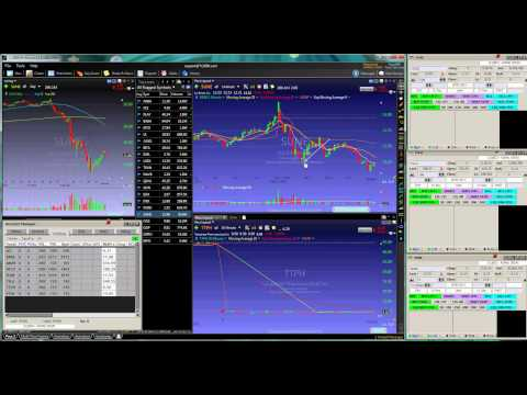 How To Trade Exhaustion Gap Stock Setup
