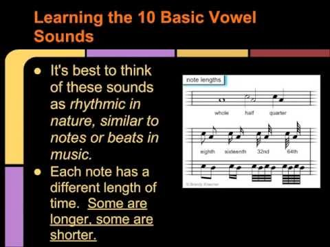 Intro to Speaking & Pronunciation: Video 4-The 10 Basic Vowel Sounds