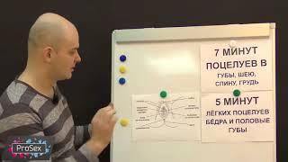 Куни,Как научиться делать кунилингус,Лучшая техника кунилингуса