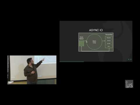 TorontoJS Tech Talk March 2015 - Gord Tanner - Distributed Computing in Node.js