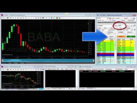 Как я торговал IPO AliBABA. -  Меир Барак