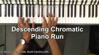 Looks Difficult But Easy When You Know How Piano Solo Lesson KoolPiano