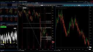 E-mini (ES) & Euro FX (6E) Trades - Mon. Sep 28th
