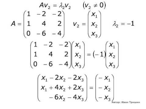 Собственные значения и собственные векторы матрицы (4)