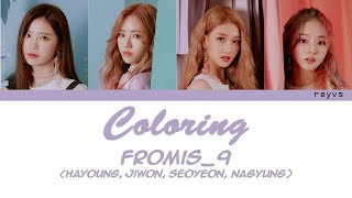 Fromis_9 - Coloring