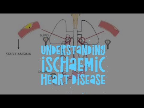 The pathophysiology of ischaemic heart disease