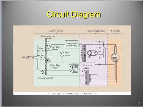 X Ray Circuit Diagram - Fusebox and Wiring Diagram component-good -  component-good.chromata.it | Hvac Wiring Schematic Ge Bgta180c2e |  | component-good.chromata.it