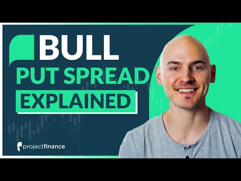 Bull Put Spread TUTORIAL [Vertical Spread Options Strategy]