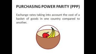 Economic Growth and the Economic Cycle - Economics A2 Level Unit 4