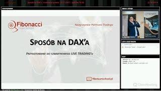 System na DAX'a - skuteczna strategia FOREX