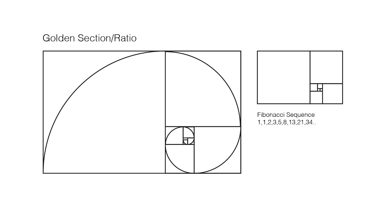 the golden rectangle and ratio essay The ratio of the side length of the hexagon to the decagon is the golden ratio, so this triangle forms half of a golden rectangle [1] the convex hull of two opposite edges of a regular icosahedron forms a golden rectangle.