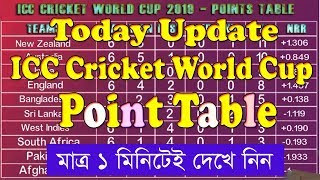 Today ICC world cup 23 June 2019 teams points table   Cricket world cup 2019 qualifier point table