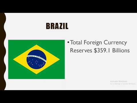 10 Countries With Biggest Forex Reserves