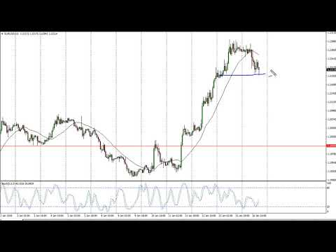 EUR/USD Technical Analysis for January 17 2018 by FXEmpire.com