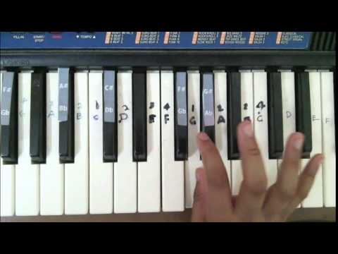 how to play pink panther on piano the easy way