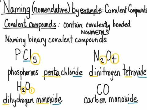 Chemical Naming: Covalent Compounds - YouTube