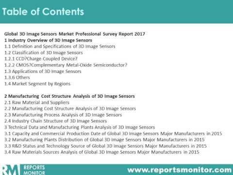 Global 3D Image Sensors Market Professional Survey Report 2017