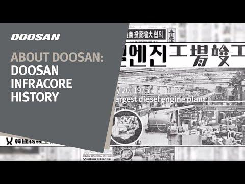 Doosan Infracore History
