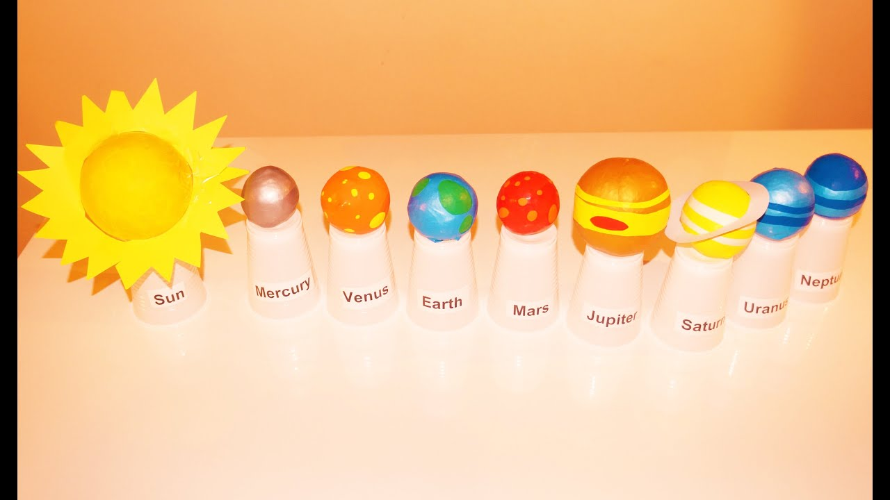 Planets in Our Solar System, School Project for Kids with ...