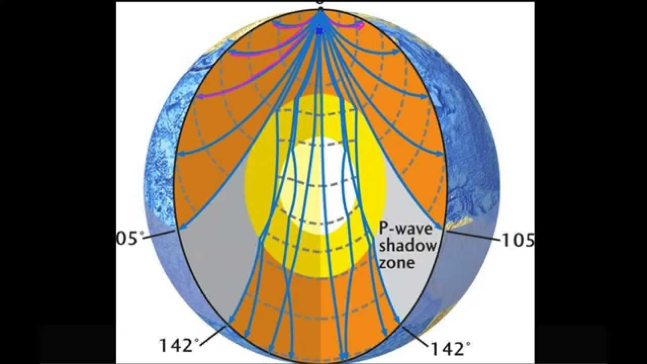 seismic waves pt 3 Earths interior YouTube – Seismic Waves Worksheet