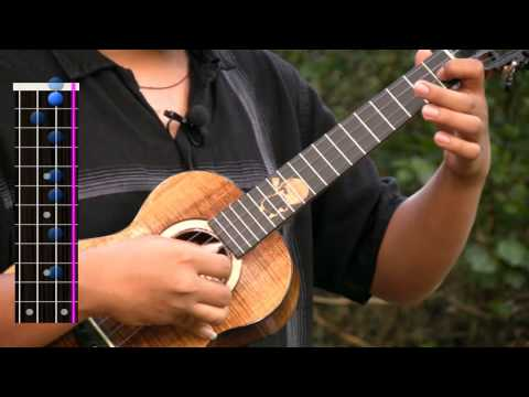 Uke Minutes 83 - Flamenco Fingerpicking II