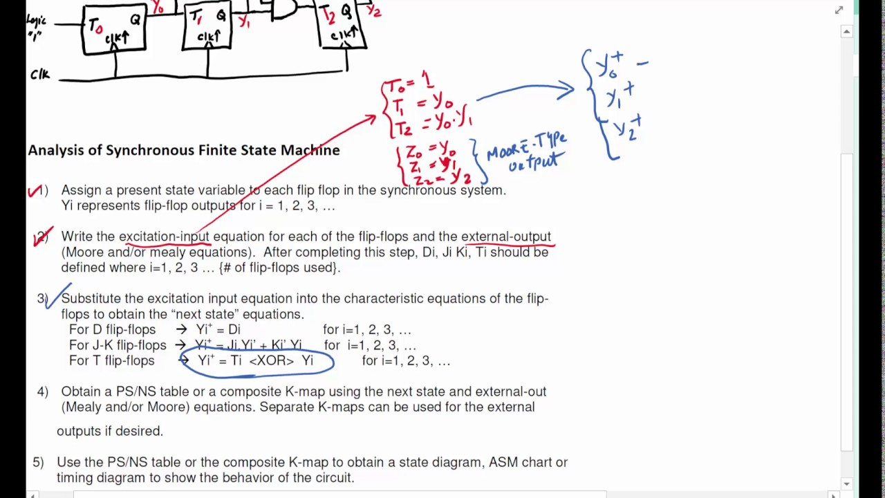 small resolution of dd4g analysis of an synchronous fsm built with t ff
