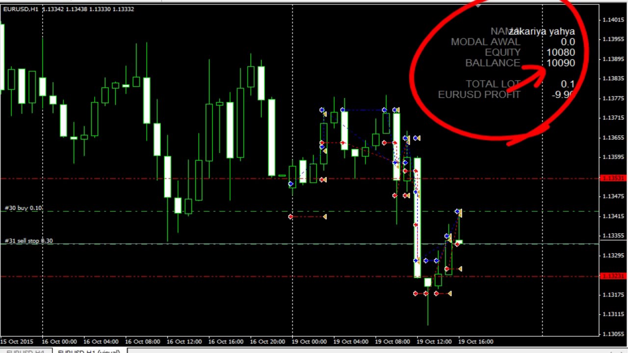 How to trade gold binary options profitably pdf