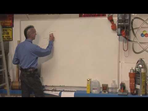 Resonance and Tesla Coil Basics