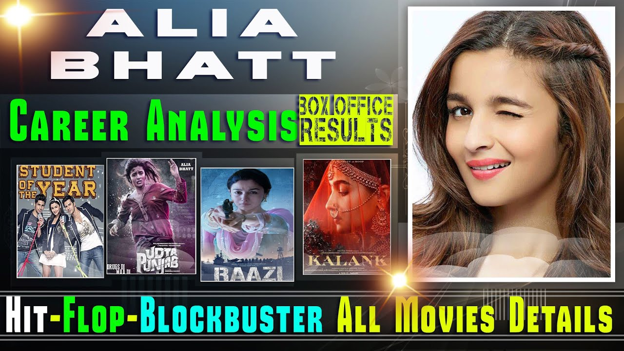 Alia Bhatt Career Analysis, with Box Office Results, Hit and Flop, Blockbuster All Movies List.