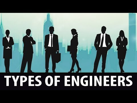 21 Types of Engineers | Engineering Majors Explained (Engine