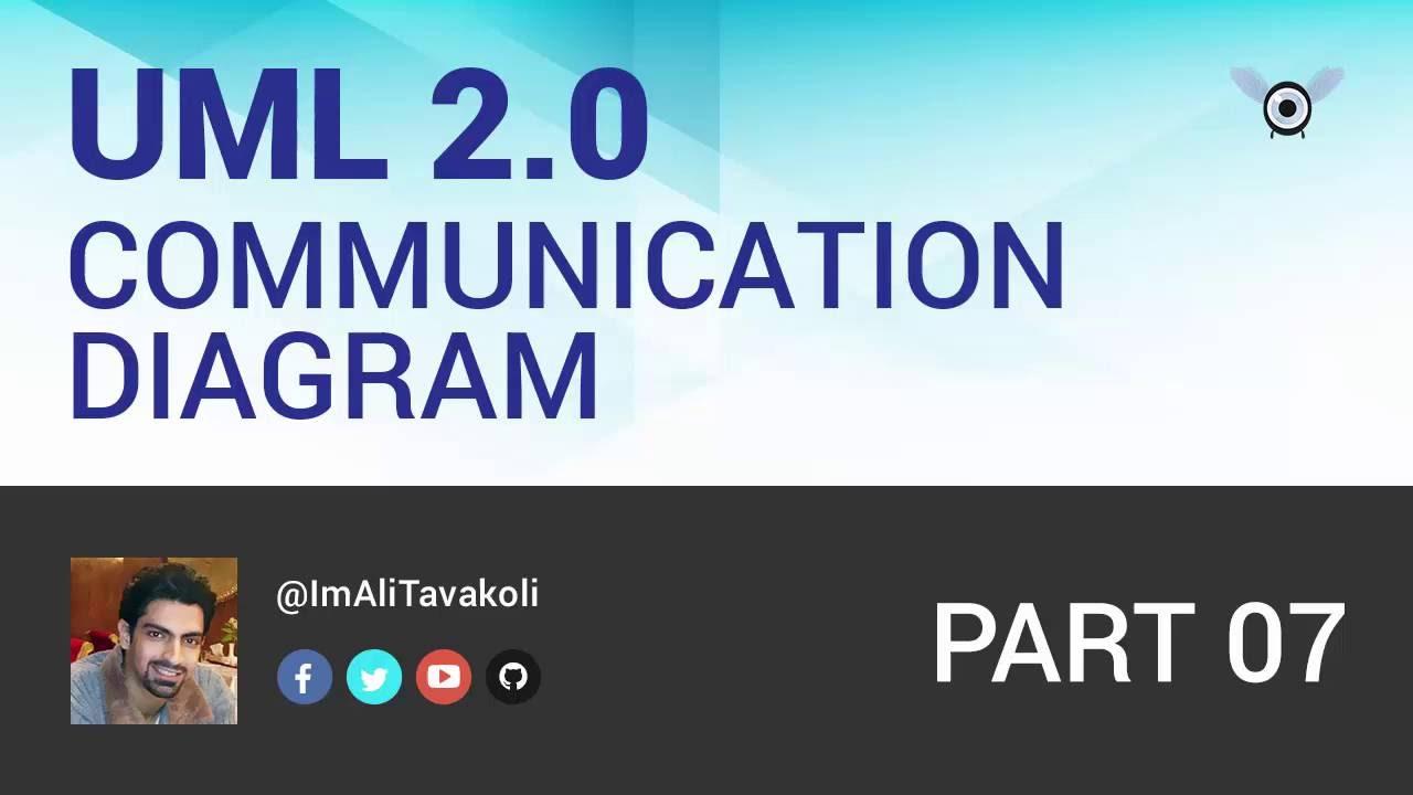 UML 2.0 Tutorial part 07 - Communication Diagram - YouTube