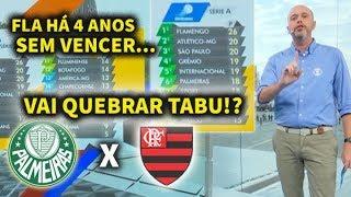Palmeiras e Flamengo é DESTAQUE na 12ª rodada do Brasileirão | Notícias desta Terça-Feira 12/06/2018
