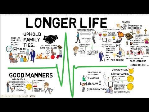 HOW TO LIVE LONGER – Ali Hammuda Animated