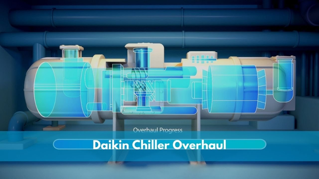 Daikin Applied's Inverter Screw Air Cooled Chillers: The TZ Series