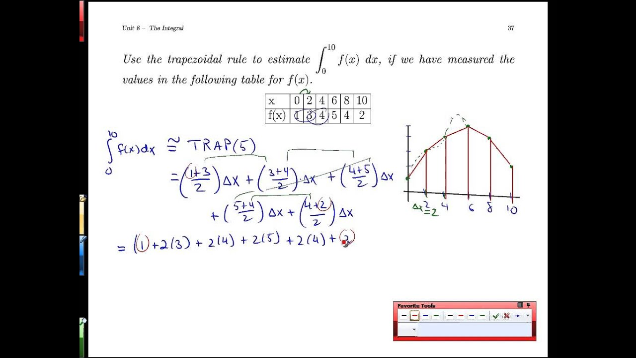 Trapezoidal rule with matlab program example myclassbook. Org.