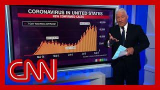 John King breaks down latest Covid-19 US trends