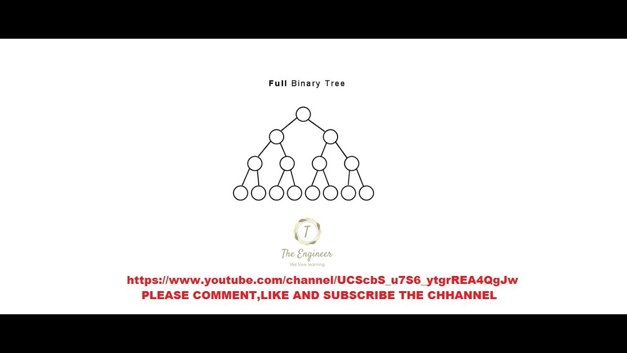 Complete binary tree in c || relation in height and nodes in