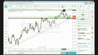 "Free Forex Signals, June 6, 2014: ""AUD Reversing?"" (1 Order Placed)"