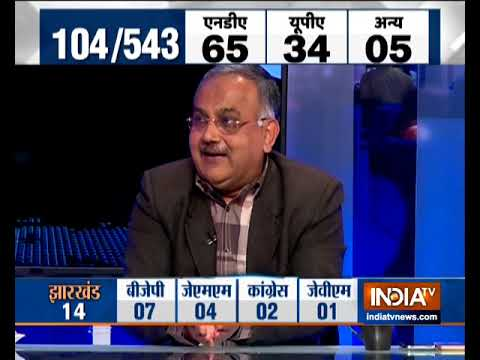 India TV-CNX Opinion poll 2019: BJP, Congress may get 1 seat each in Goa if  elections are held today