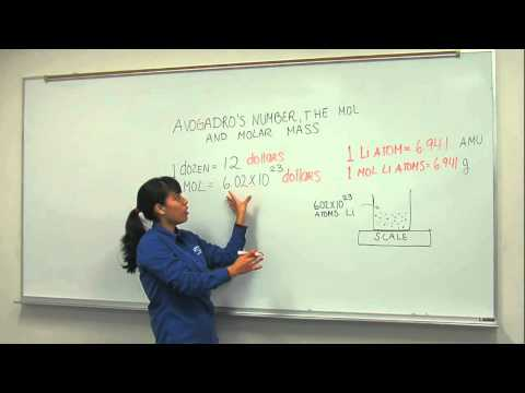 Avogadro's number, Mol, Molar Mass