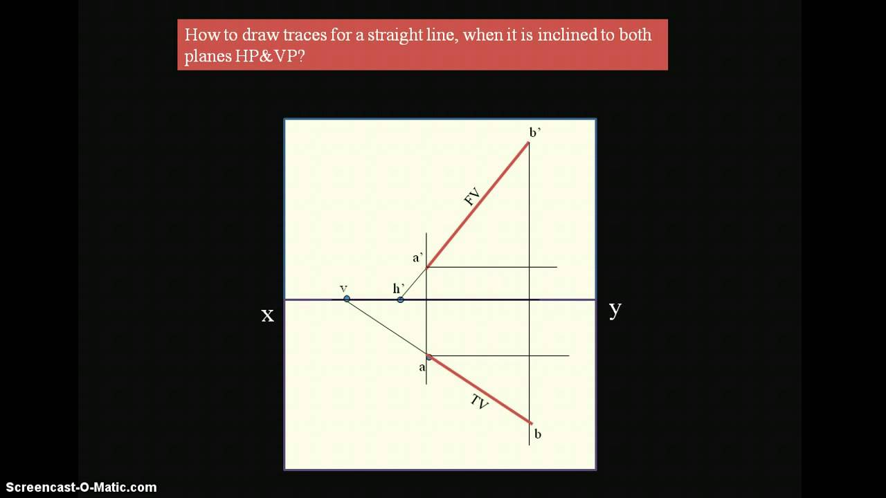 Vertical Line Definition In Art : Engineering drawing how to draw traces for a straight line