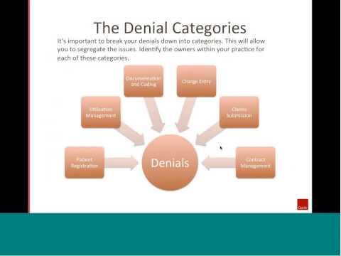 Insights Webinar - Denial Management