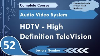 HDTV High Definition Television System