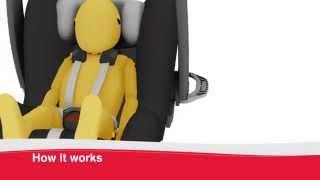 D-SIP: Запатентованная боковая защита для вашего ребенка в автокресле.(Уникальная система защиты от бокового удара D-SIP призвана обеспечить улучшенную защиту самых маленьких..., 2014-04-16T10:21:31.000Z)