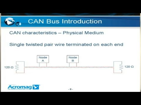 Introduction to CAN Bus Technology - YouTube
