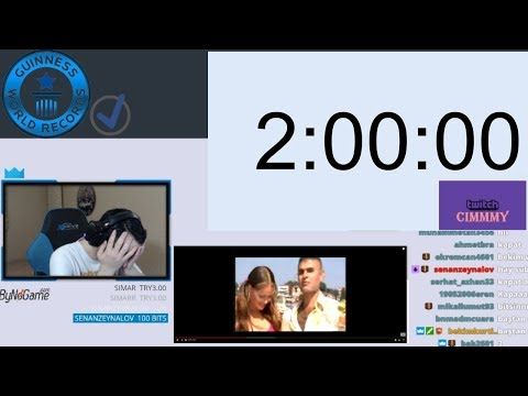 2 Saat Aralıksız Cikita Muz Dinlemek | 2 Hours CHALLANGE