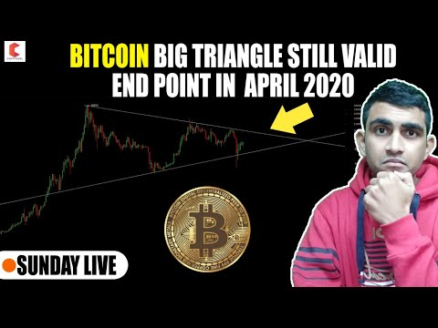 BITCOIN BIG TRIANGLE STILL VALID END POINT IN  APRIL 2020 - CRYPTOVEL