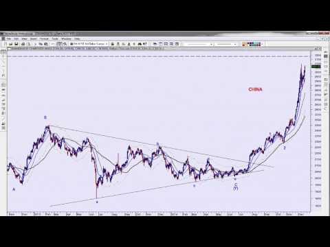 Volatility   Technical Analysis of Stock Market