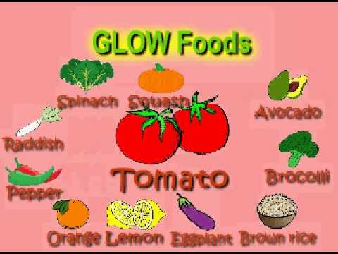 Go Grow Glow Foods Youtube